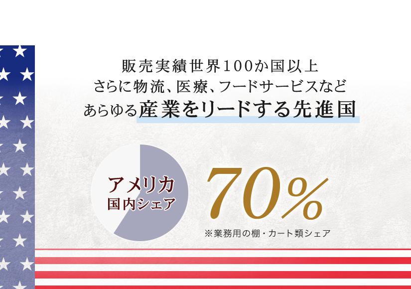 販売実績世界100カ国以上を誇るエレクター製ラック アメリカ国内シェア70% ※業務用の棚・カート類シェア