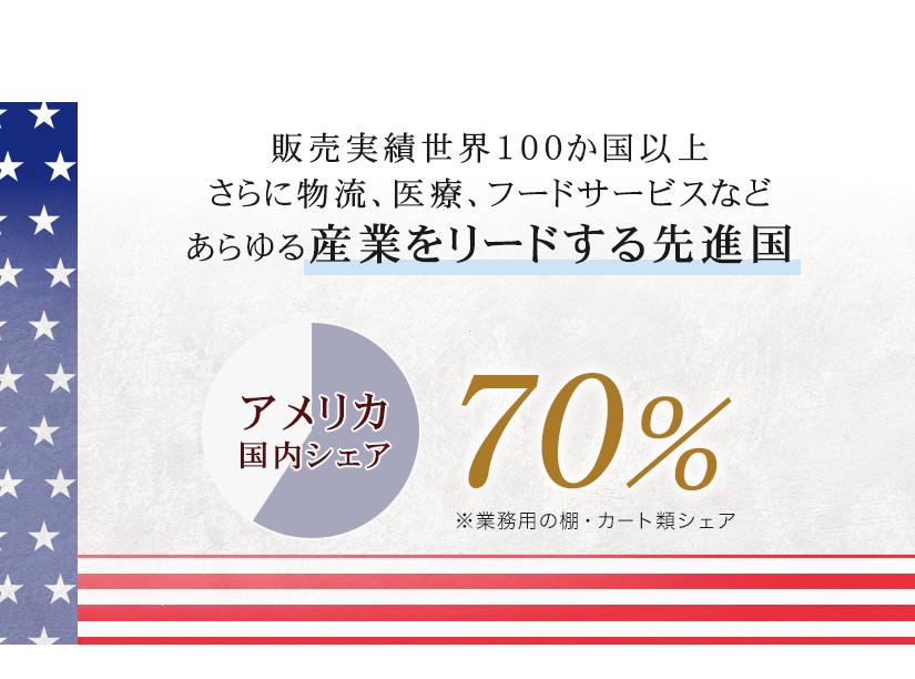 アメリカ国内シェア70% 業務用ラック