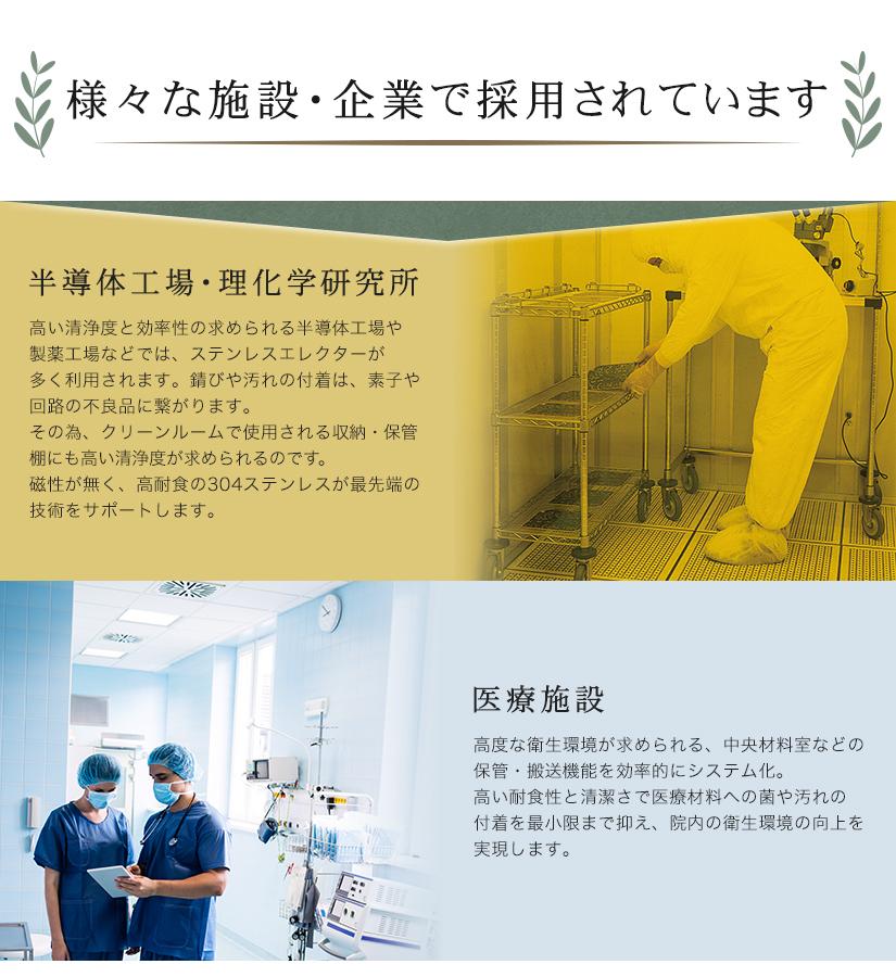 選ばれてる業種 フードサービス 医療施設