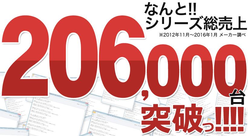 シリーズ総売上145,500台突破
